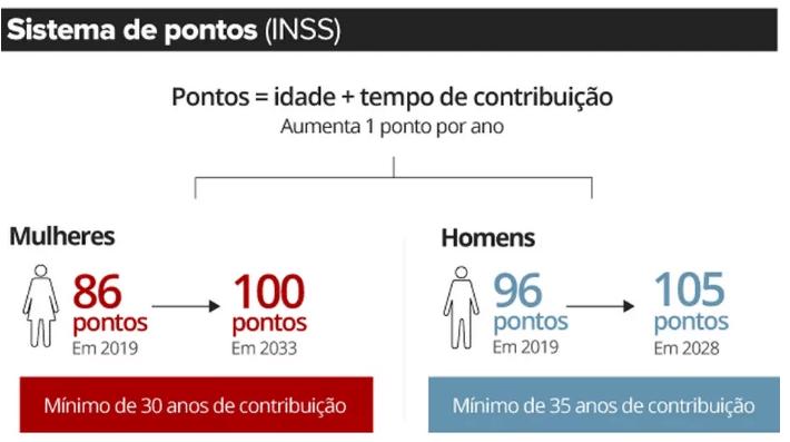 FireShot Capture 186 06 seis aposentadorias que você pode ter direito em 2020 andriellyscrobot.jusbrasil.com .br