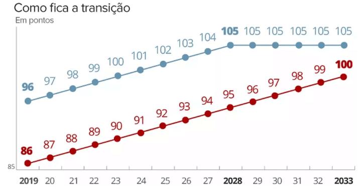 FireShot Capture 187 06 seis aposentadorias que você pode ter direito em 2020 andriellyscrobot.jusbrasil.com .br